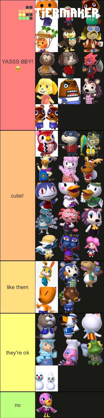 Special Character Tier List Fandom