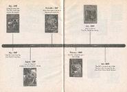 BSC History Timeline FFSS2 pg8 1997-98