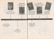 BSC History Timeline FFSS2 pg2 1987-88