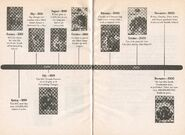 BSC History Timeline FFSS2 pg9 1999-2000