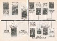 BSC History Timeline FFSS2 pg4 1990-91