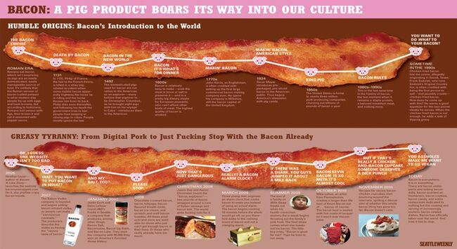 Baconhistory.jpg