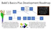 Baldi's Basics Plus Development Roadmap.png