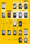 Banana FIsh Episode 24 Story Chart