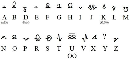 Amtor language.jpg