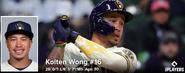MLB Kolten Wong 2021