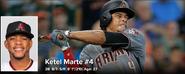 MLB Ketel Marte 2021