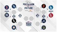 MLB 2021 Postseason