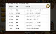 Ranking Dojo reward JP