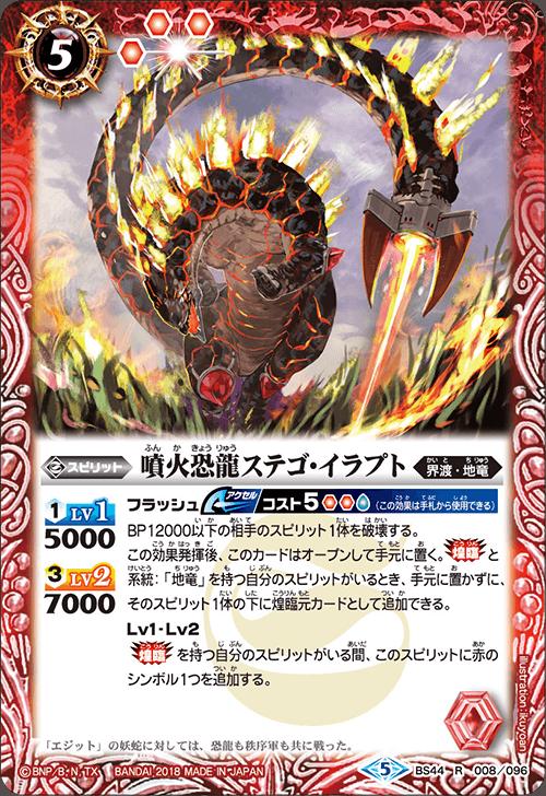 The EruptionDinosaur Stego-Erupt