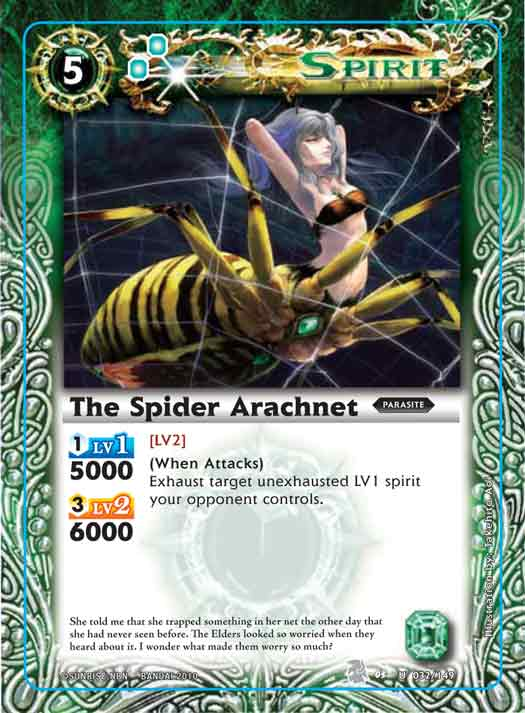 The SpiderWoman Arachnet