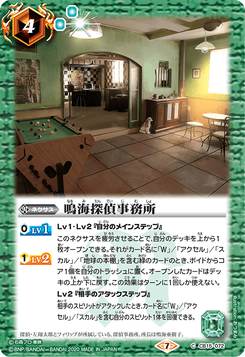 Narumi Detective Agency