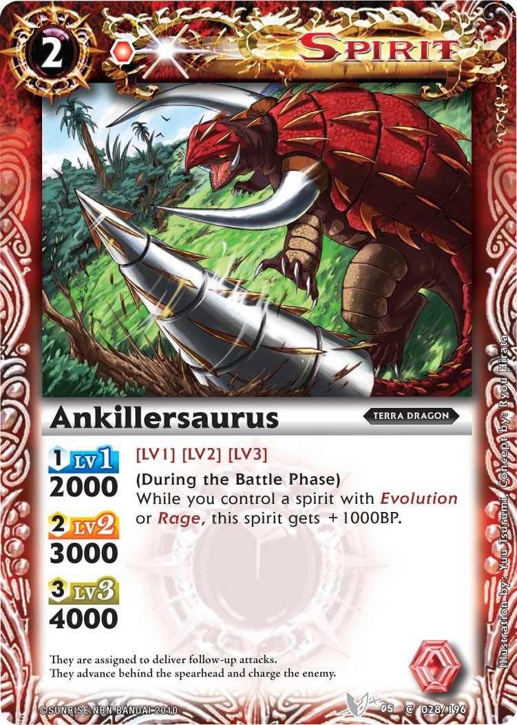 Ankillersaurus