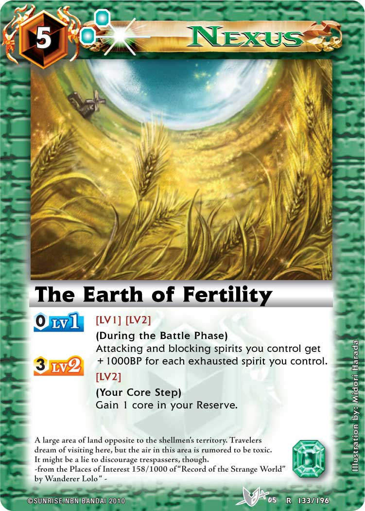 The Earth of Fertility
