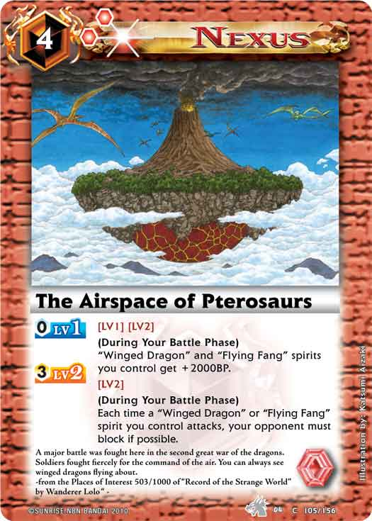 The Airspace of Pterosaurs