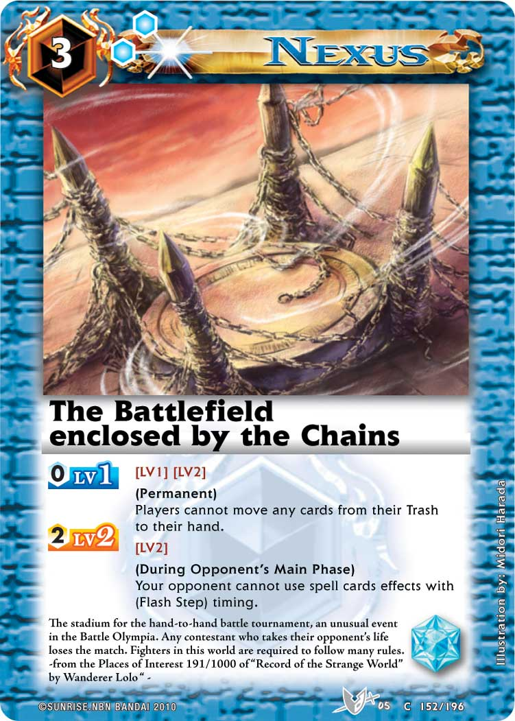 The Battlefield enclosed by the Chains