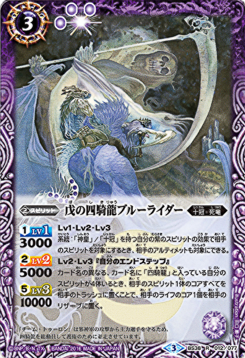 The Fifth's FourDragonHorsemen Blue Rider