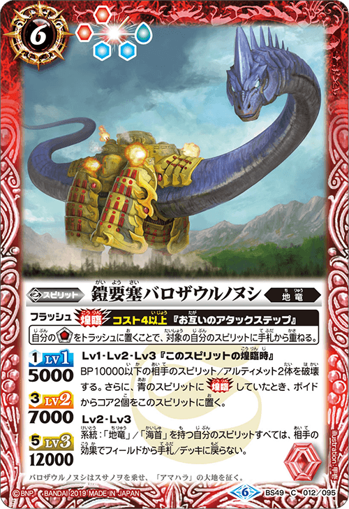 The ArmoredFortress Barosauru-no-Nushi