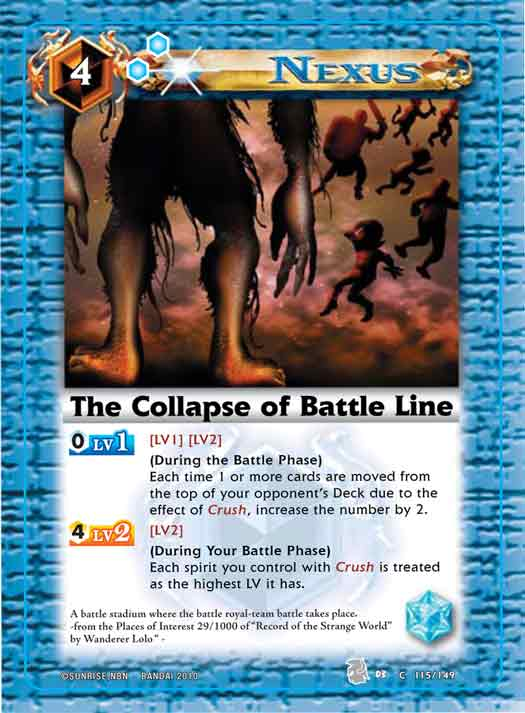 The Collapse of Battle Line