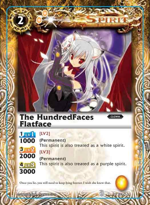The HundredFaces Flatface