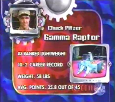 Gamma Raptor
