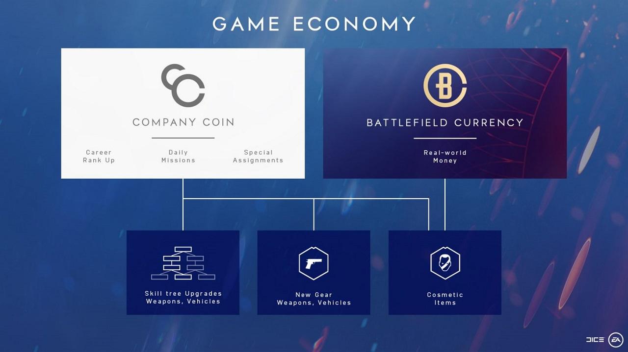 Company Coin