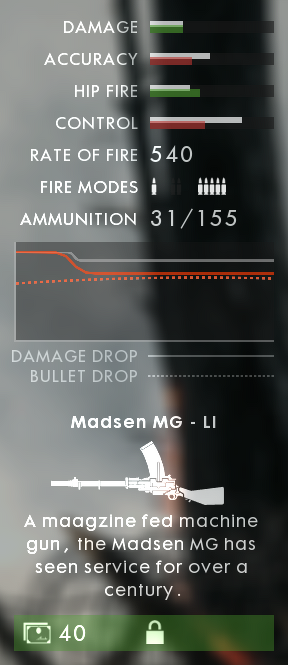 Info Madsen MG - LI.png