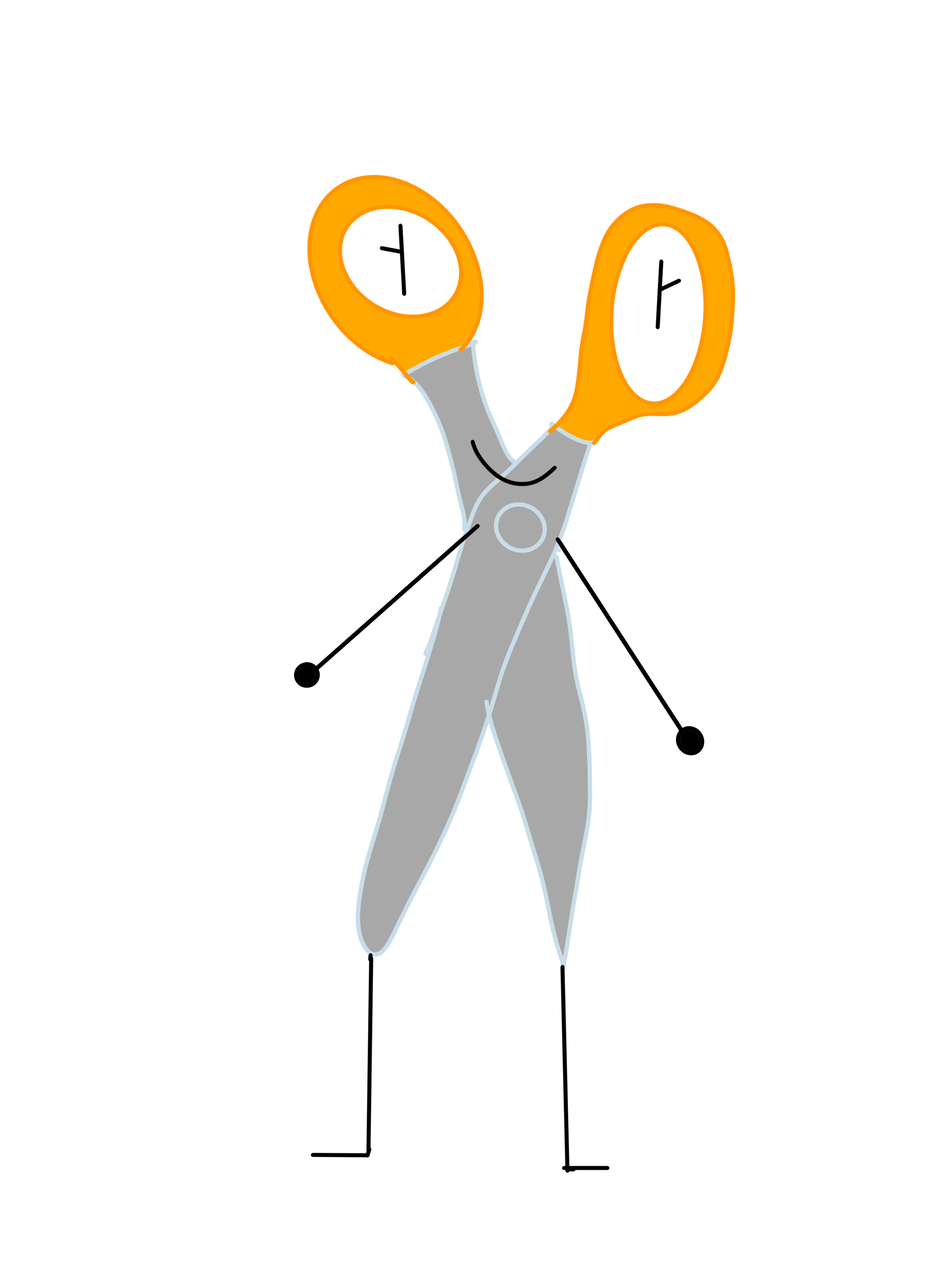 Scissors (4-Dimensional Objects)