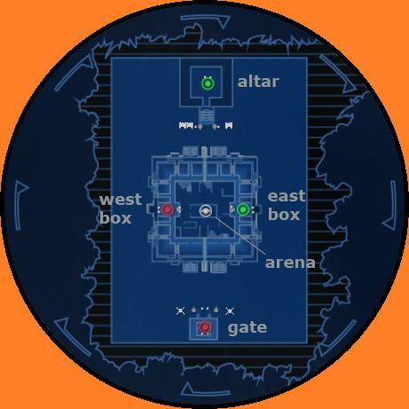 Yavin 4: Arena