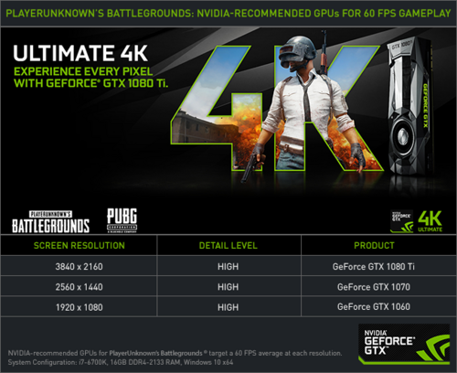 Nvidia-recommended-graphics-cards.png