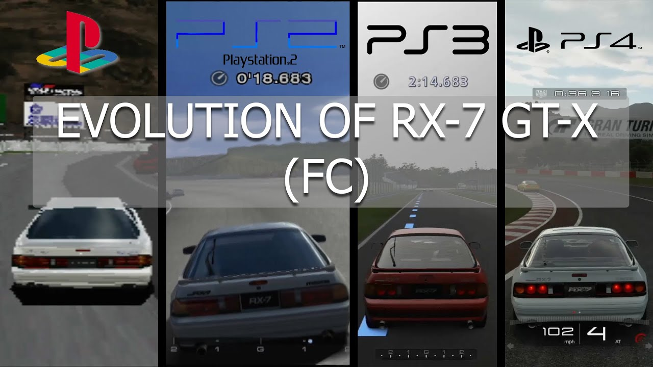 Gran Turismo Evolution of Mazda RX-7 GT-X (FC)