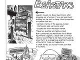 Beast Apartments