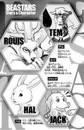 Beastars Vol. 2 (Personajes)