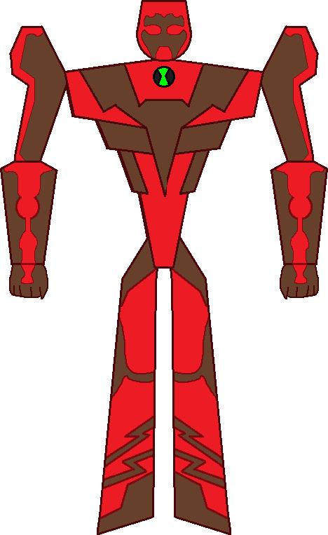 Magmator