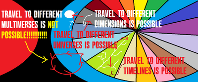 Rules of the Omniverse.png