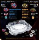 Surge Pro Series - Elite Champions Pro Set Info