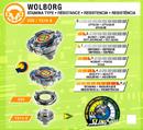 Rise Wolborg Info