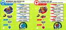 Turbo Rail Rush Battle Set Info