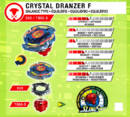 Rise Crystal Dranzer F Info
