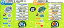 Turbo Guardian Kerbeus K4 and Blizzard-X Gaianon G4 Info