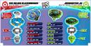 Surge - Evo Helios Blazebringer H6 and Jumbo Jormuntor J6 Info