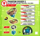Rise Phantom Driger S Info