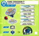 Rise Fang Dragoon F Info