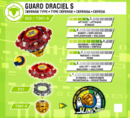 Rise Guard Draciel S Info