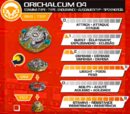 Turbo Orichalcum O3 Info