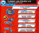 Turbo Turbo Valtryek V3 Info