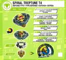 Rise Spiral Treptune T4 Info