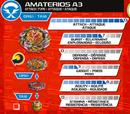 Turbo Shining Amaterios A3 Info