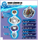 Surge - Raid Lúinor L6 Info