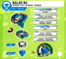 Rise Balar B4 Info